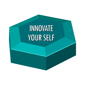 Individual Effectiveness Innovate-Your-Self