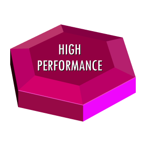 team effectiveness High-Performance